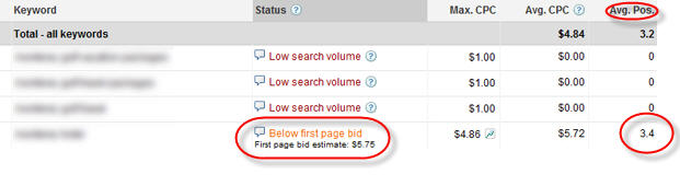 Google First Page Bid Estimate and Actual Position