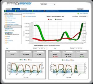 Yahoo Web analytics reporting software
